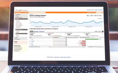 User ID tracking with GTM and Google Analytics